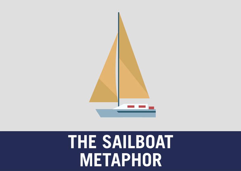 Sailboat Metaphor
